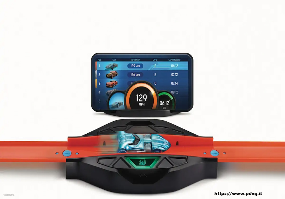 Aftermarket Car Accessories Can Make Cars Behave Light Into Hot Wheels